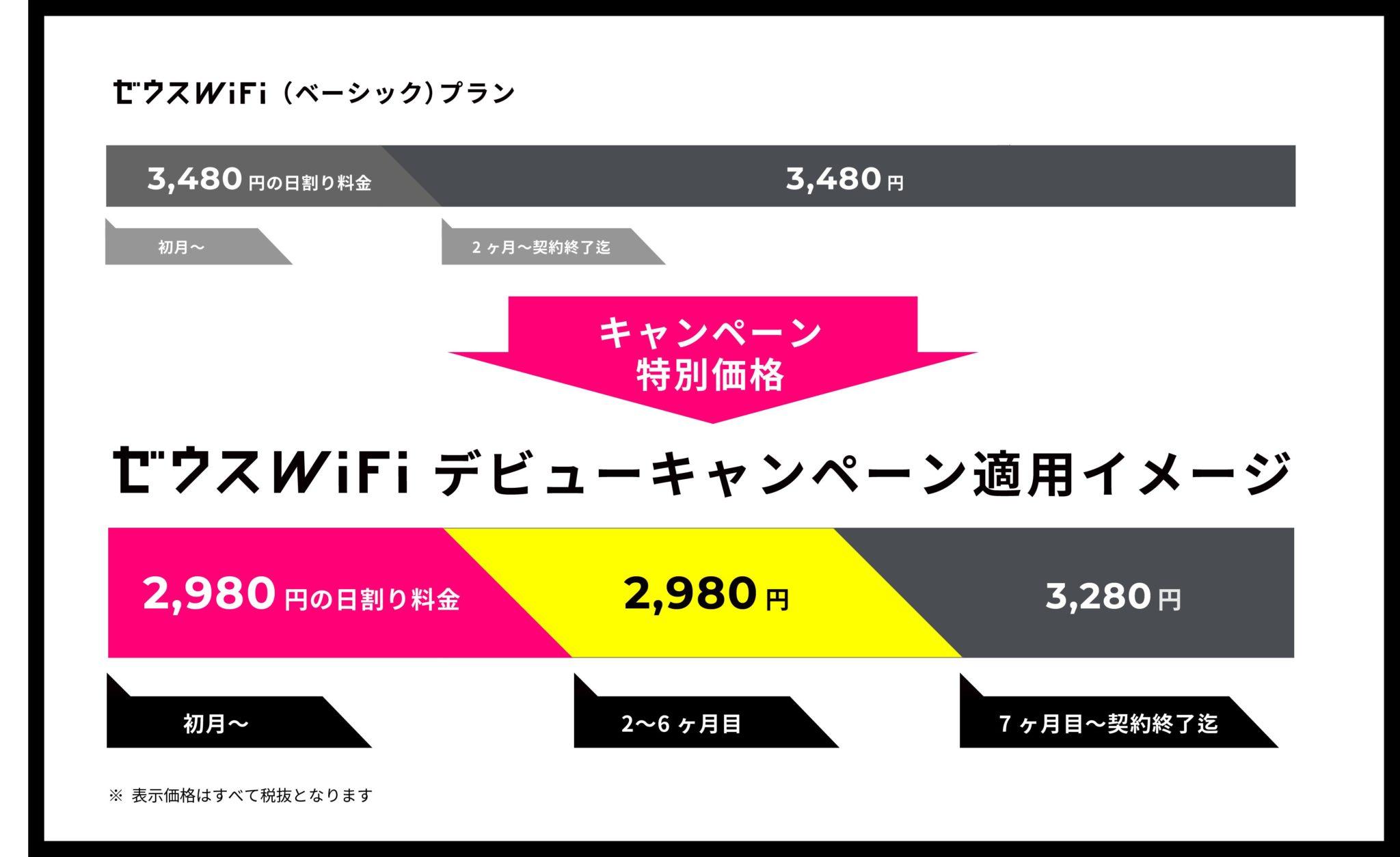 ZEUS WiFi 料金